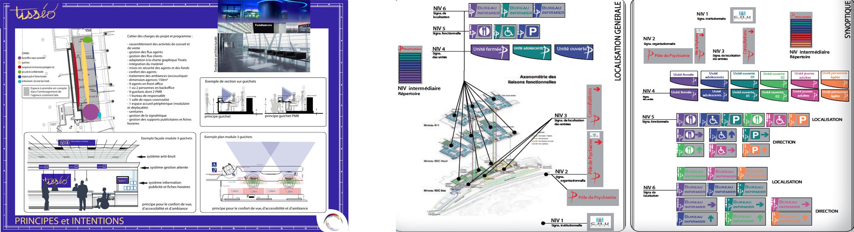 Conception graphique et outils de communication